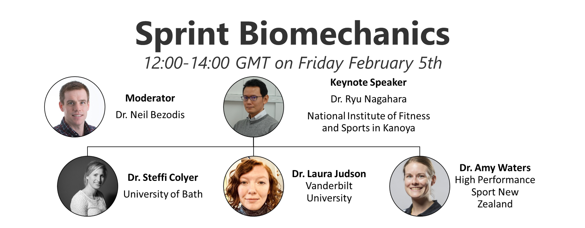 Sprint Biomechanics. 12:00-14:00 GMT on Friday February 5th. Moderator Dr. Neil Bezodis. Keynote Speaker Dr. Ryu Nagahara National Institute of Fitness and Sports in Kanoya, Speakers: Dr. Steffi Colyer University of Bath, Dr. Laura Judson Vanderbilt University, Dr. Amy Waters High Performance Sport New Zealand.